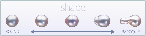 Pearl Shape Chart for Pearl Quality