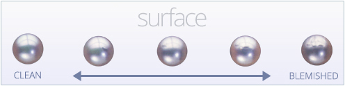 Pearl Surface Quality Chart