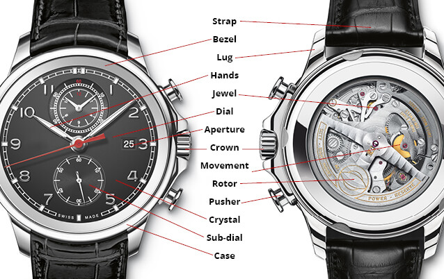 watch-diagram